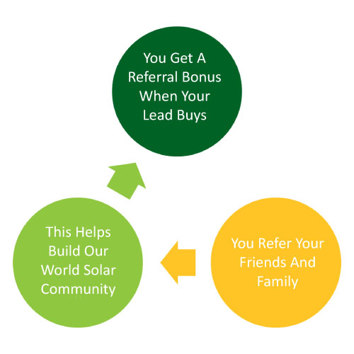 IGS Solar Referral Program