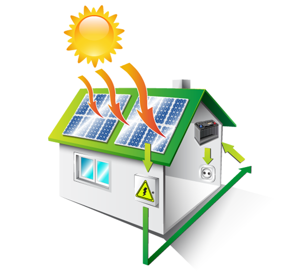Off Grid Residential Solar PV System