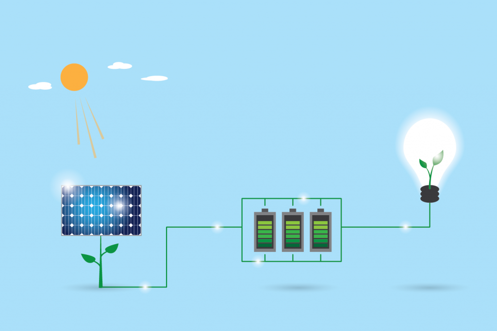 Solar batteries store excess energy for later use.